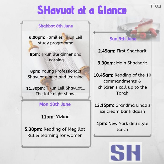 SHavuot at a Glance
